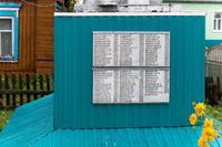 Списки павших воинов-земляков в годы Великой Отечественной войны. Верхние Индырчи, Апастовский муниципальный район. 2014