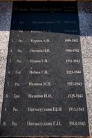 Парк Победы. Список погибших в годы Великой Отечественной войны. пгт Балтаси. 2014