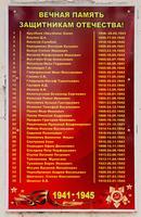 Список погибших на обелиске в честь героев Великой Отечественной войны 1941-1945 гг. Агрыз. 2014
