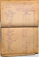 Блокнот председателя колхоза. Отчеты по работе за период 1941-1945 гг.