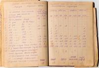 Блокнот председателя колхоза «Уныш». Отчеты по работе колхоза в период 1941-1945 гг.