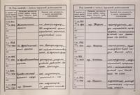 Учетная карточка члена КПСС Гайнутдиновой А.З.с записью об участии в Великой Отечественной войне.