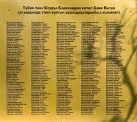 Табличка с фамилиями погибших земляков на памятнике павшим воинам в с. Нижнее Береске. 2014