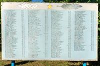 Список земляков, погибших на фронтах Великой Отечественной войны в 1941-1945 гг. Село Большая Атня. 2014