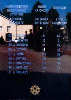 Аллея Славы. Стена Памяти. Списки ушедших на фронт и погибших на войне. п. Высокая гора. 2014