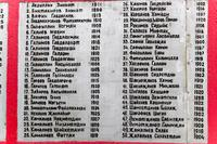 Стела со списками погибших на фронтах Великой Отечественной войны. с. Большой Битаман. Высокогорский район. 2014