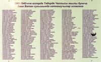 Список участников в Великой Отечественной войне в Мемориаль-ном комплексе погибшим воинам. с.Кутлу-Букаш. 2014