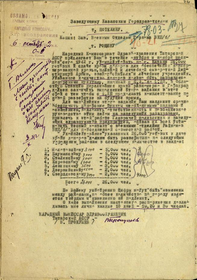 Фото №93179. Письмо наркома здравоохранения ТАССР В.Прокушева заведующему Казанским Горздравотделом Потехину. 6 октября 1942 г.