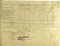 Сведения по культурному обслуживанию частей РККА и эвакогоспиталей работниками искусств за март 1943 года