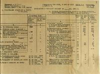 Месячный баланс основной деятельности завода №379 за 1 января 1942 года